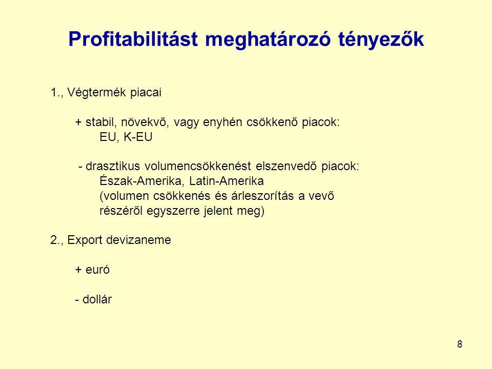 Profitabilitást meghatározó tényezők