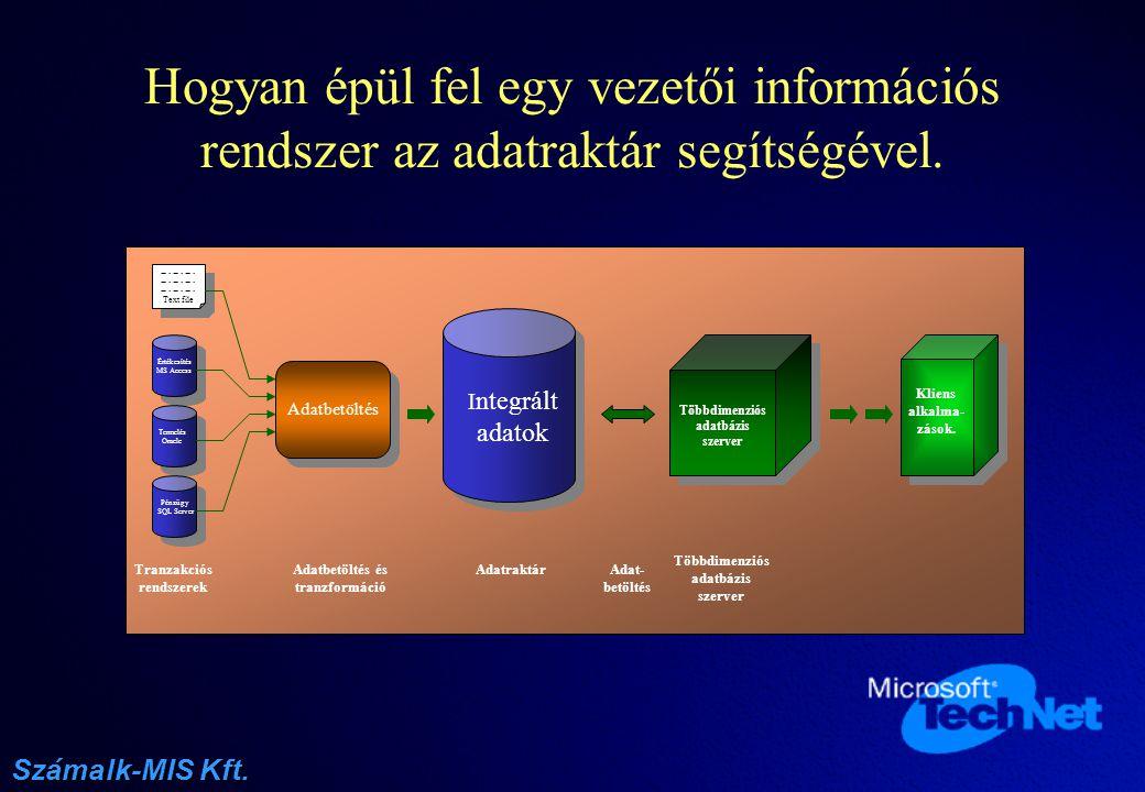 Hogyan épül fel egy vezetői információs rendszer az adatraktár segítségével.