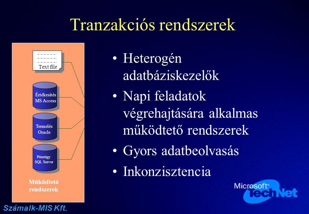 Tranzakciós rendszerek
