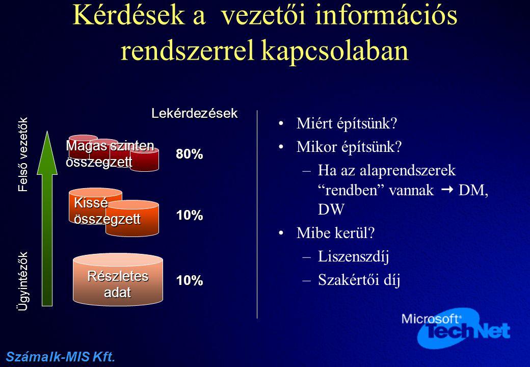 Kérdések a vezetői információs rendszerrel kapcsolaban