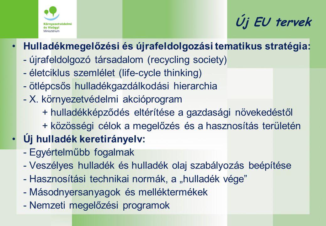 2017.04.03. Új EU tervek. Hulladékmegelőzési és újrafeldolgozási tematikus stratégia: - újrafeldolgozó társadalom (recycling society)