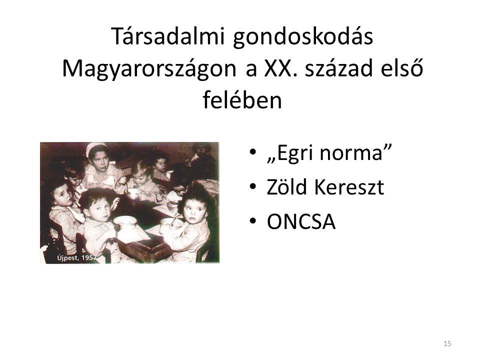 Társadalmi gondoskodás Magyarországon a XX. század első felében