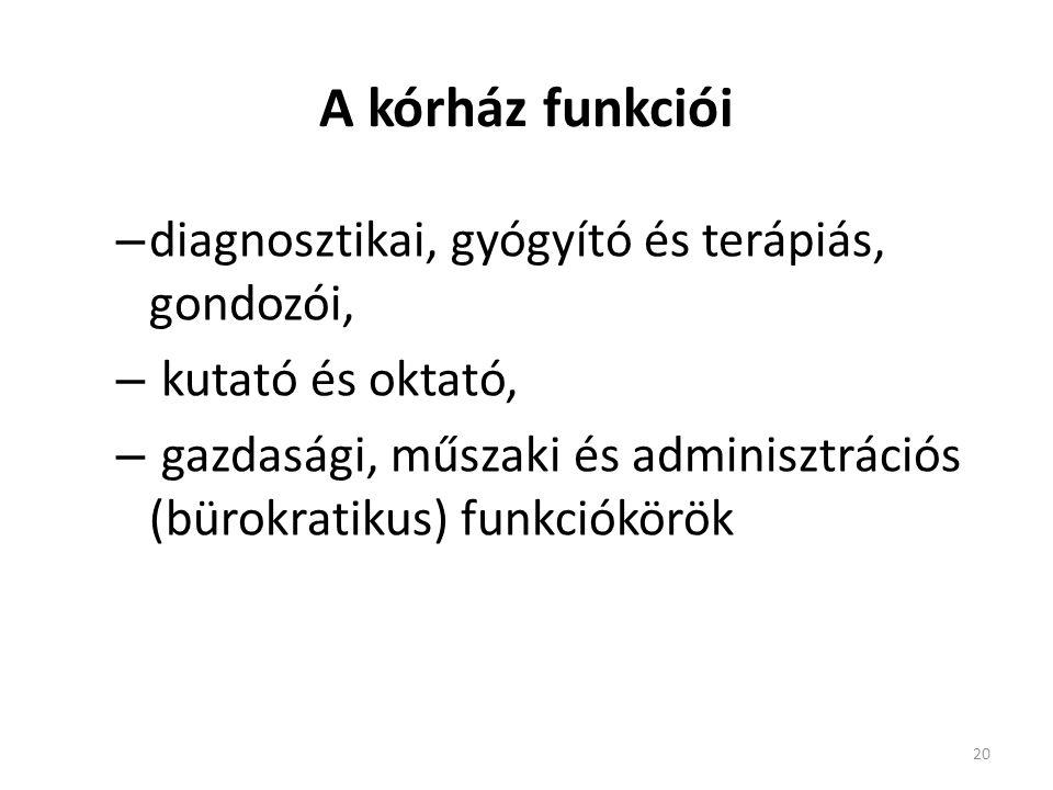 A kórház funkciói diagnosztikai, gyógyító és terápiás, gondozói,