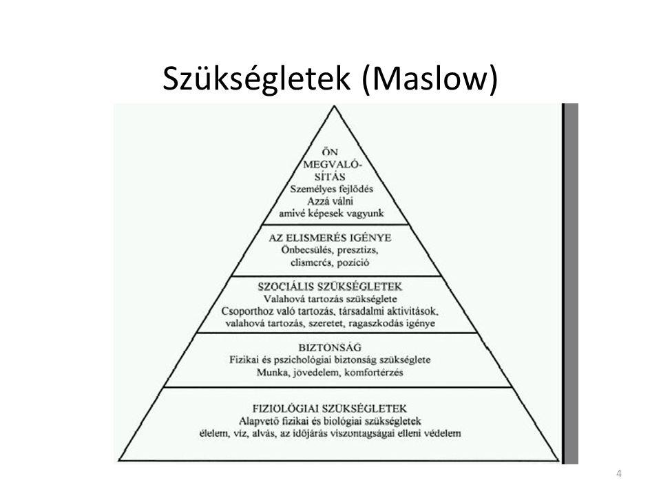 Szükségletek (Maslow)