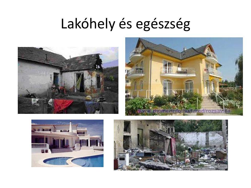 Lakóhely és egészség