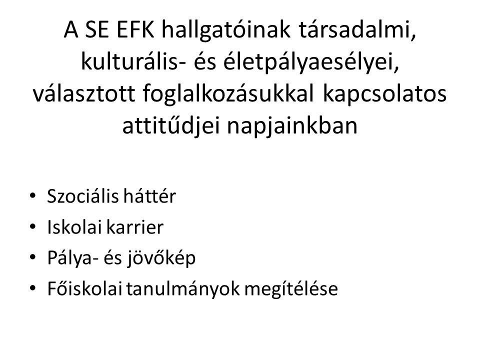 A SE EFK hallgatóinak társadalmi, kulturális- és életpályaesélyei, választott foglalkozásukkal kapcsolatos attitűdjei napjainkban