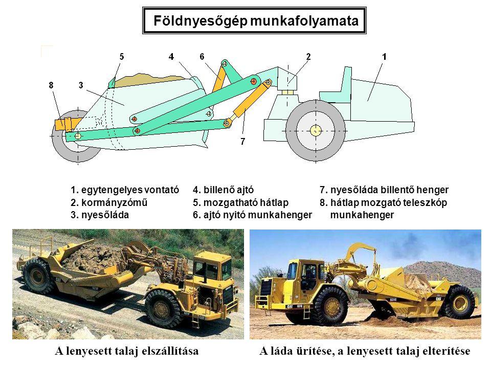 Földnyesőgép munkafolyamata