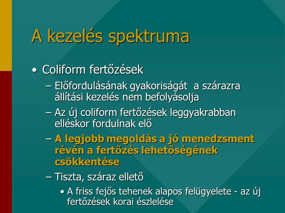 A kezelés spektruma Coliform fertőzések