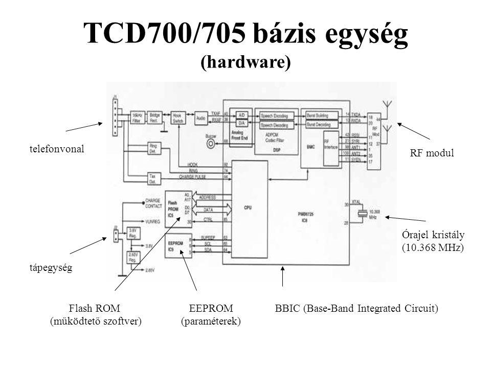 TCD700/705 bázis egység (hardware)