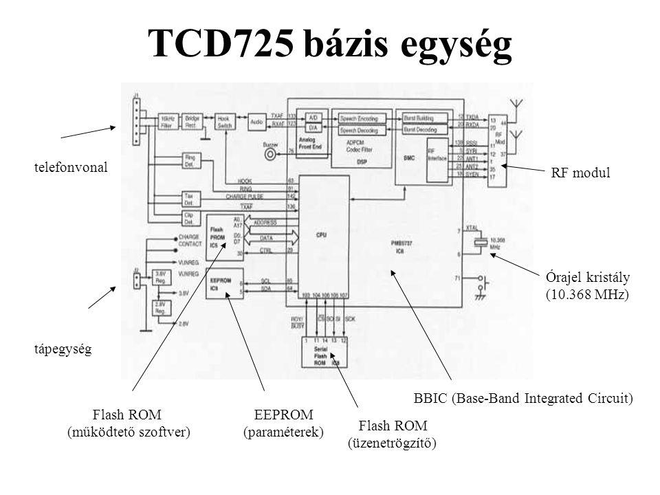 TCD725 bázis egység telefonvonal RF modul Órajel kristály (10.368 MHz)