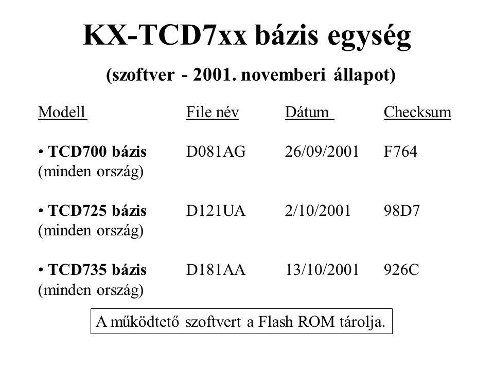 KX-TCD7xx bázis egység (szoftver - 2001. novemberi állapot)