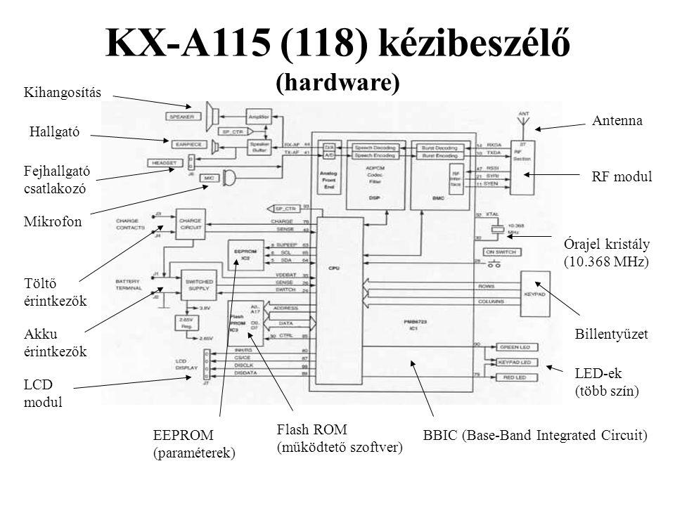 KX-A115 (118) kézibeszélő (hardware)