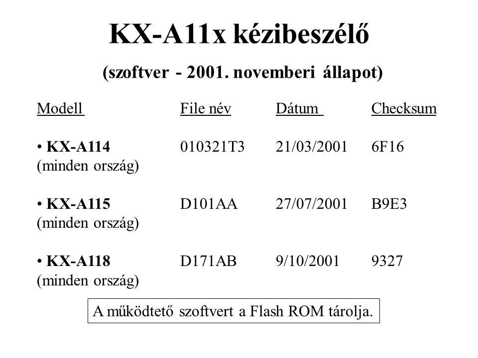 KX-A11x kézibeszélő (szoftver - 2001. novemberi állapot)