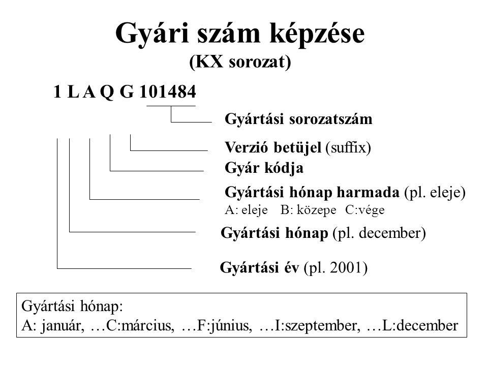 Gyári szám képzése (KX sorozat)
