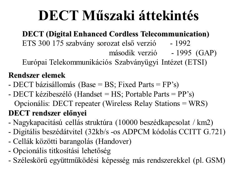 DECT Műszaki áttekintés