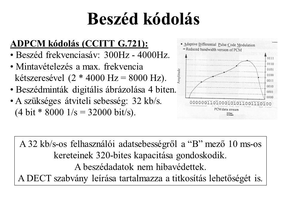 Beszéd kódolás ADPCM kódolás (CCITT G.721):