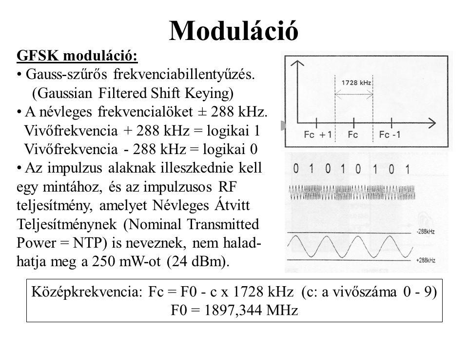 Középkrekvencia: Fc = F0 - c x 1728 kHz (c: a vivőszáma 0 - 9)