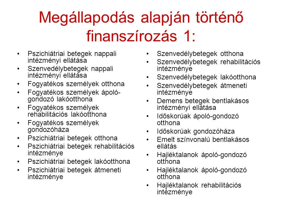 Megállapodás alapján történő finanszírozás 1: