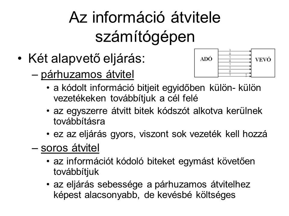 Az információ átvitele számítógépen