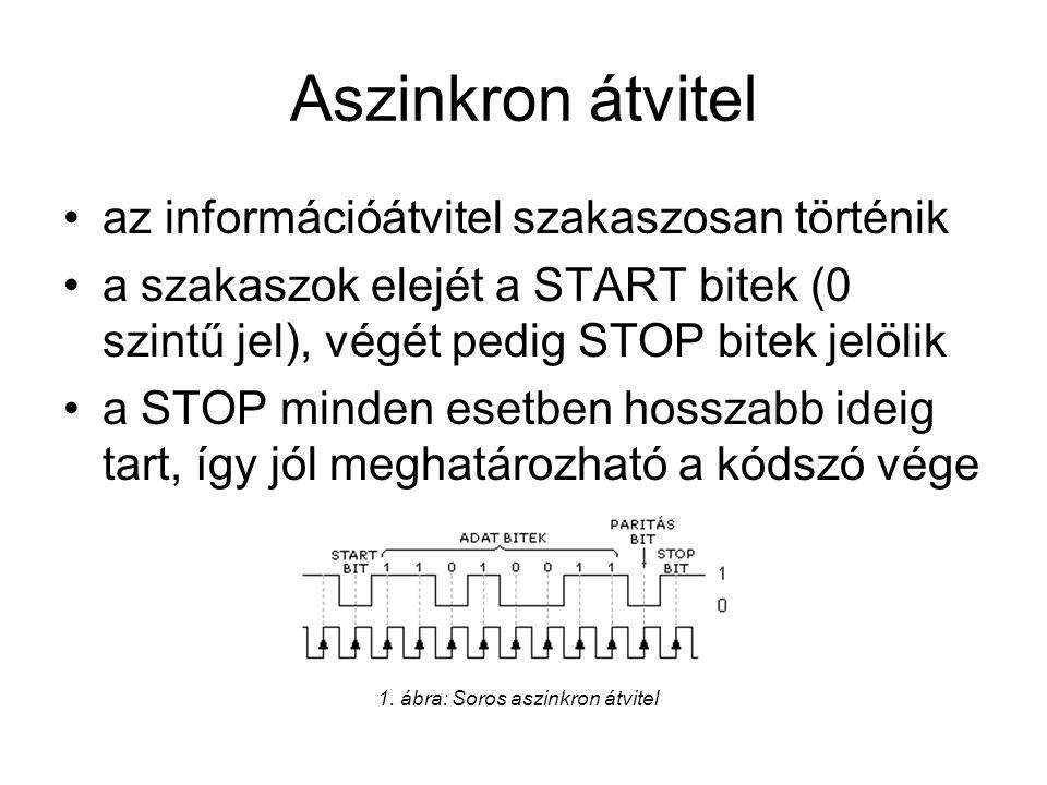 Aszinkron átvitel az információátvitel szakaszosan történik