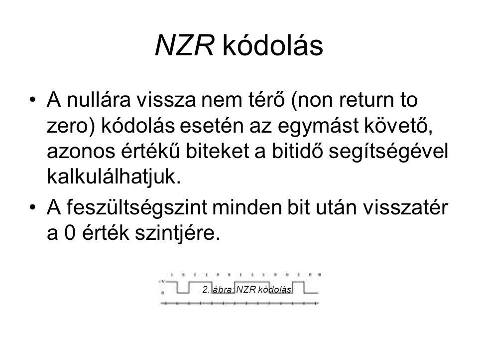 NZR kódolás