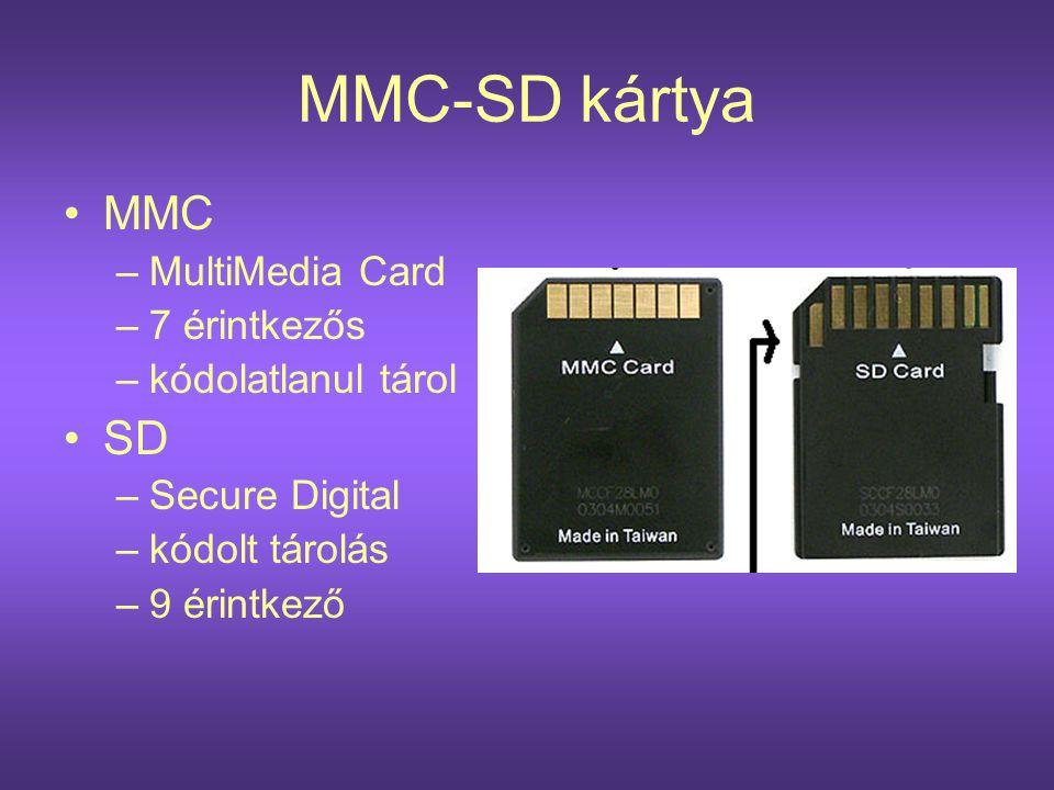 MMC-SD kártya MMC SD MultiMedia Card 7 érintkezős kódolatlanul tárol