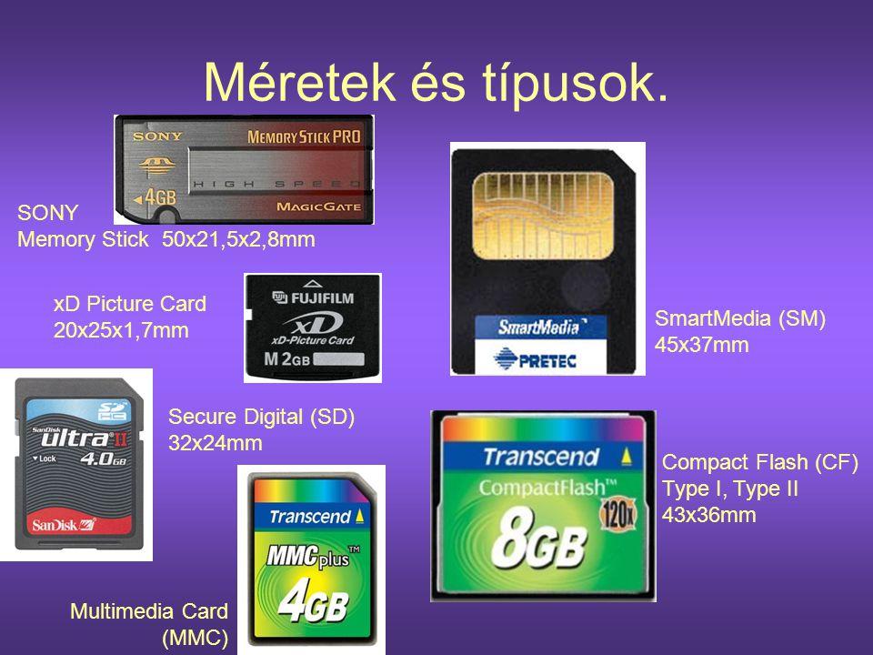 Méretek és típusok. SONY Memory Stick 50x21,5x2,8mm
