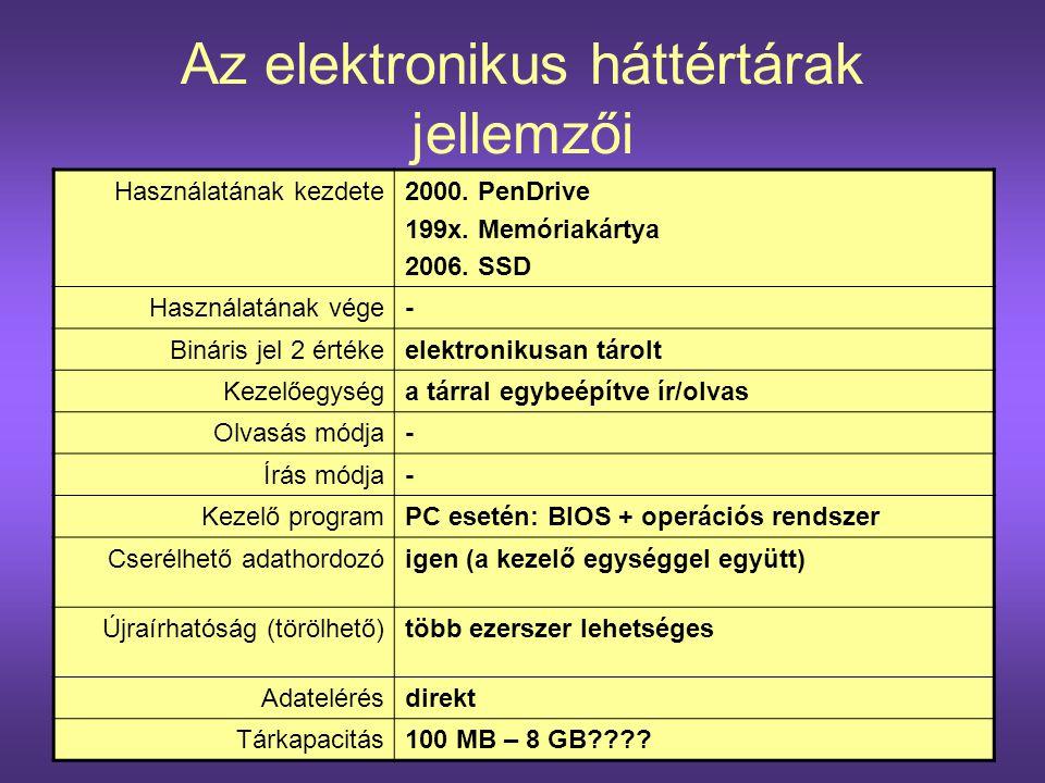Az elektronikus háttértárak jellemzői