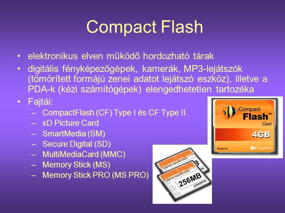 Compact Flash elektronikus elven működő hordozható tárak