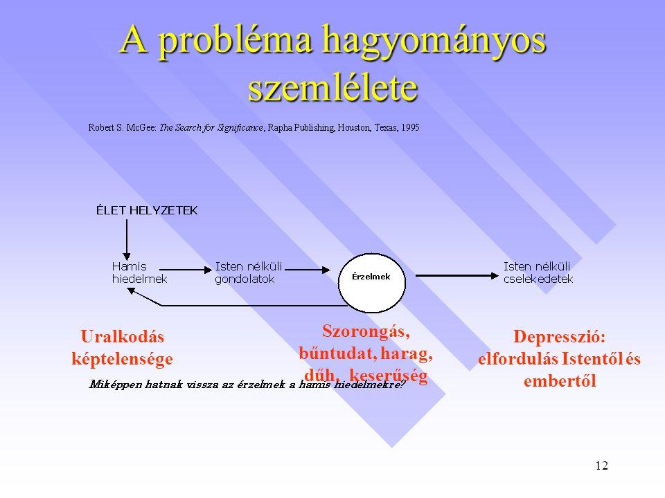 A probléma hagyományos szemlélete