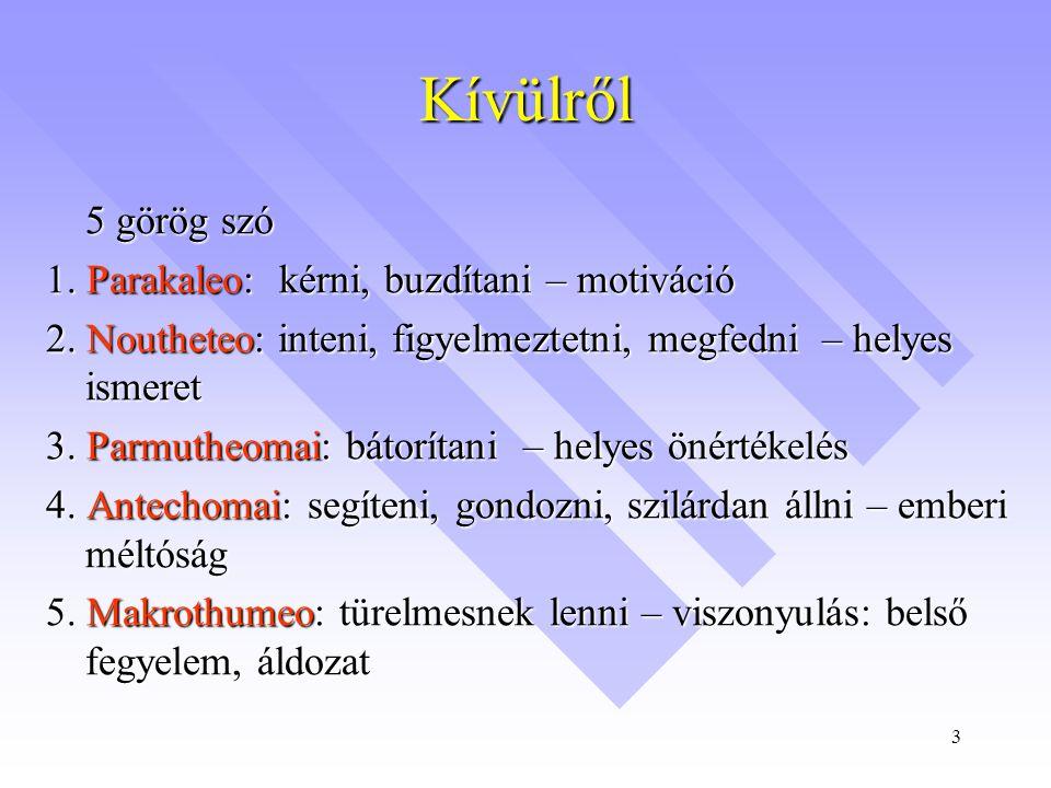 Kívülről 5 görög szó 1. Parakaleo: kérni, buzdítani – motiváció