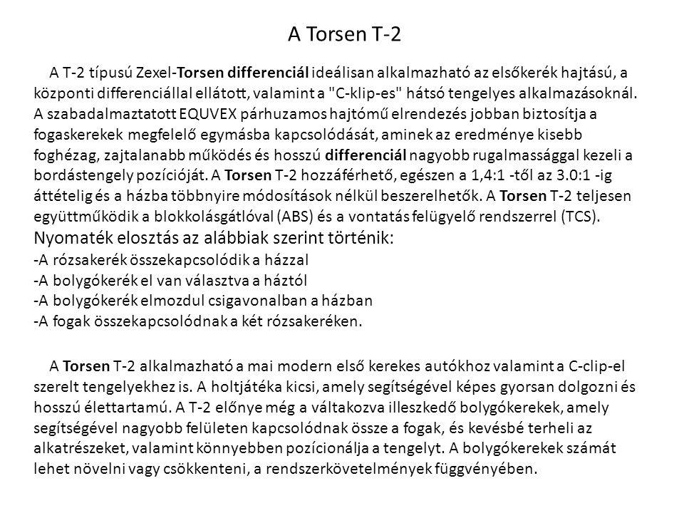 A Torsen T-2