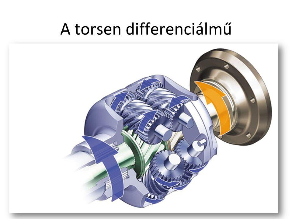 A torsen differenciálmű