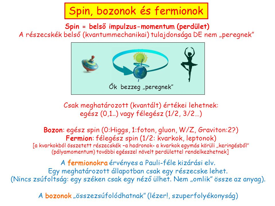 Spin = belső impulzus-momentum (perdület)