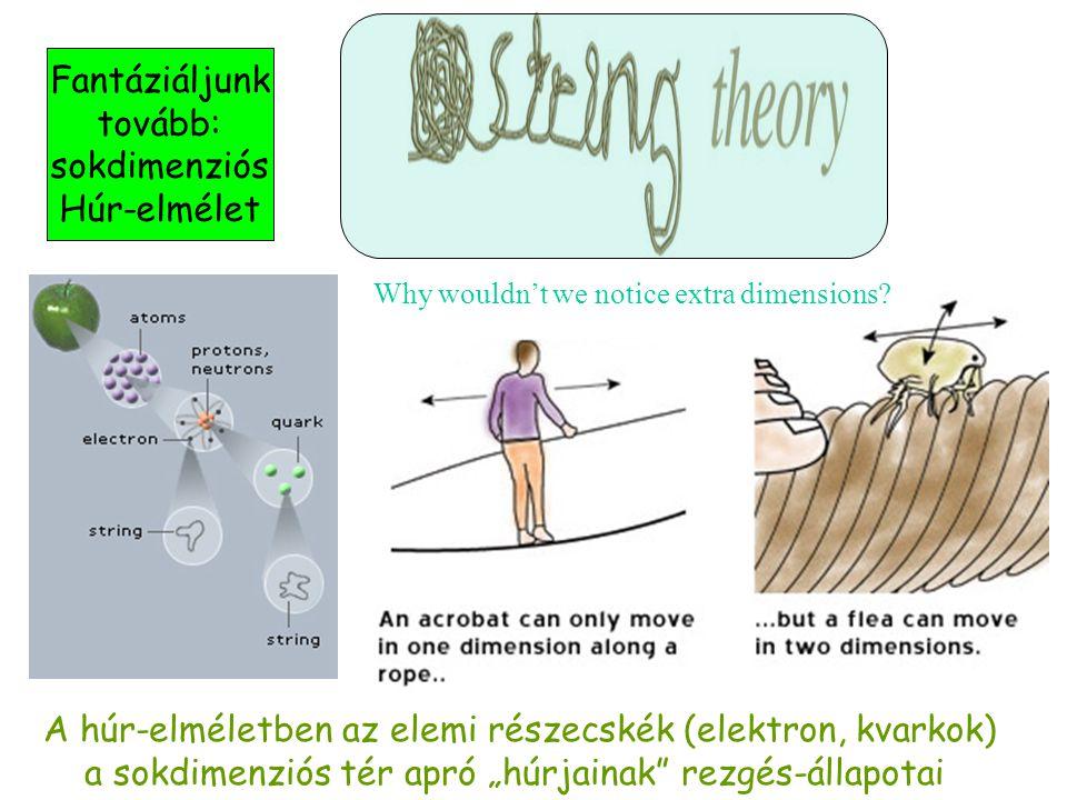 A húr-elméletben az elemi részecskék (elektron, kvarkok)