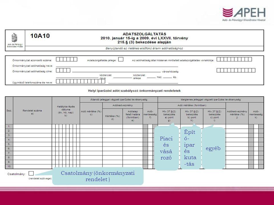 Csatolmány (önkormányzati rendelet )
