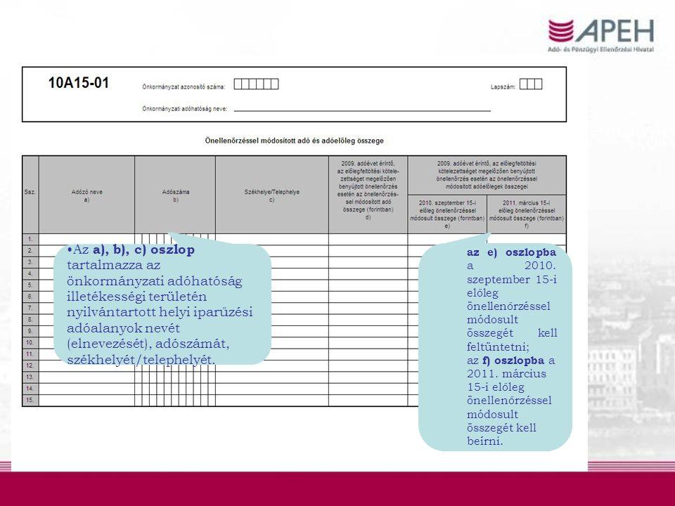 Az a), b), c) oszlop tartalmazza az önkormányzati adóhatóság illetékességi területén nyilvántartott helyi iparűzési adóalanyok nevét (elnevezését), adószámát, székhelyét/telephelyét.