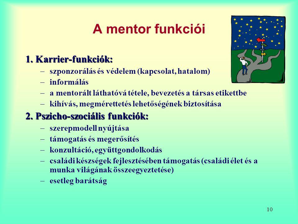 A mentor funkciói 1. Karrier-funkciók: 2. Pszicho-szociális funkciók: