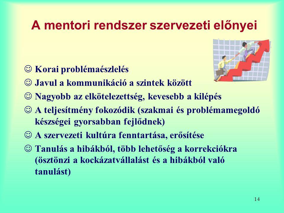 A mentori rendszer szervezeti előnyei