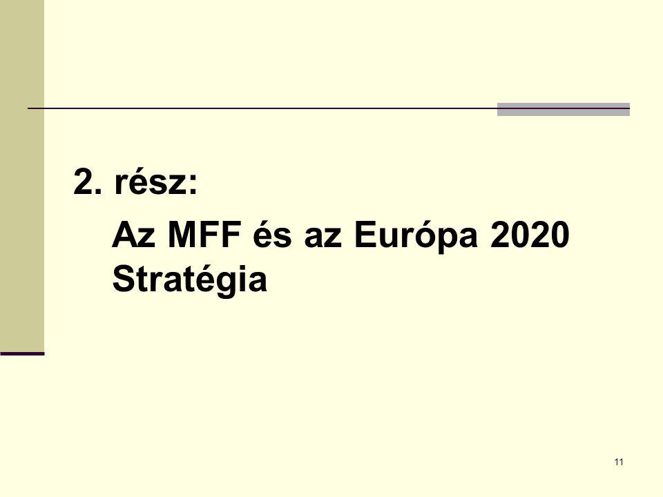 2. rész: Az MFF és az Európa 2020 Stratégia