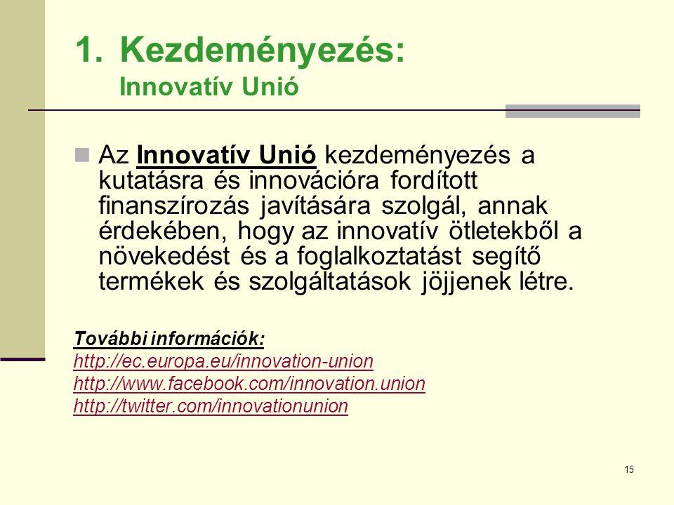 Kezdeményezés: Innovatív Unió