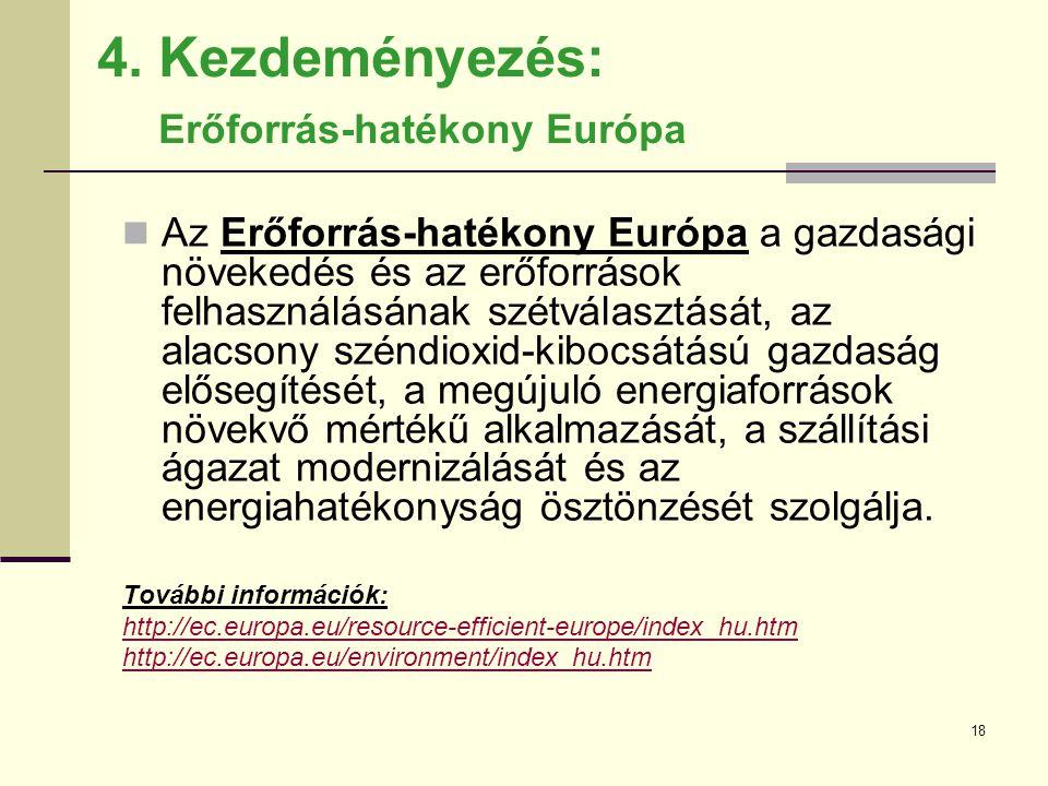 4. Kezdeményezés: Erőforrás-hatékony Európa