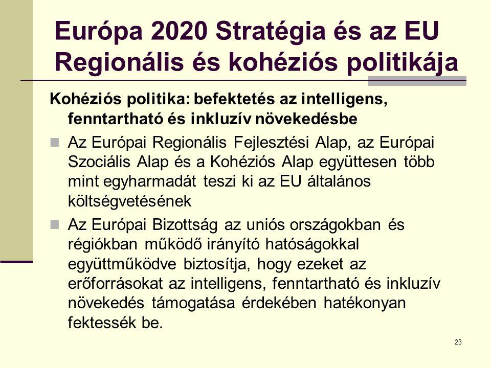 Európa 2020 Stratégia és az EU Regionális és kohéziós politikája