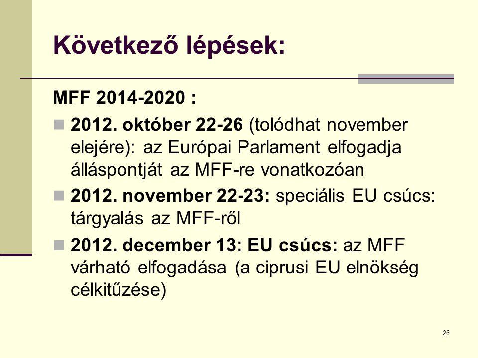 Következő lépések: MFF 2014-2020 :