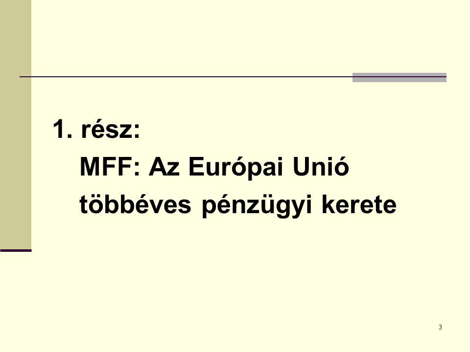 1. rész: MFF: Az Európai Unió többéves pénzügyi kerete