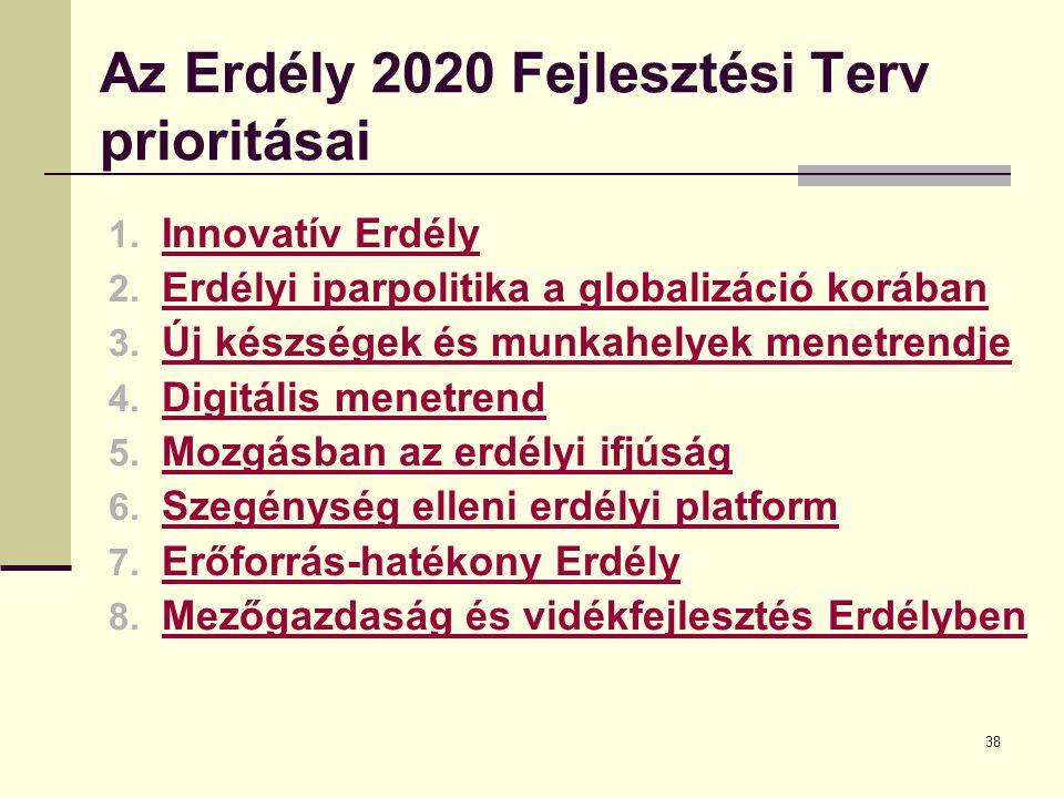 Az Erdély 2020 Fejlesztési Terv prioritásai