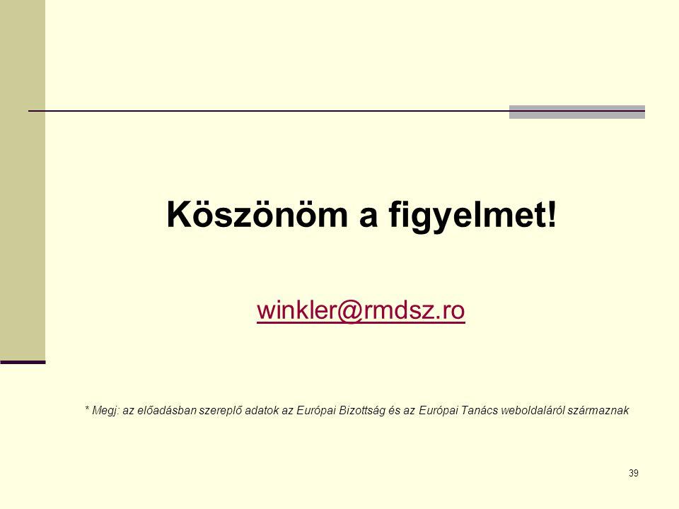 Köszönöm a figyelmet! winkler@rmdsz.ro