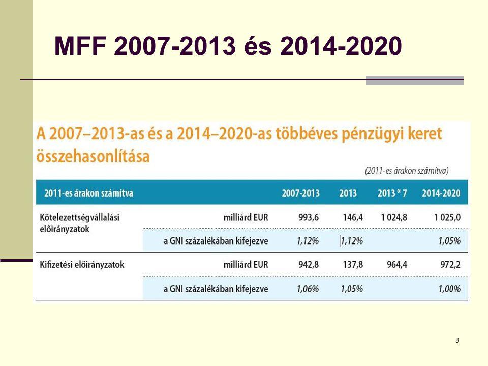 MFF 2007-2013 és 2014-2020