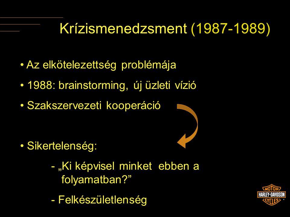 Krízismenedzsment (1987-1989)
