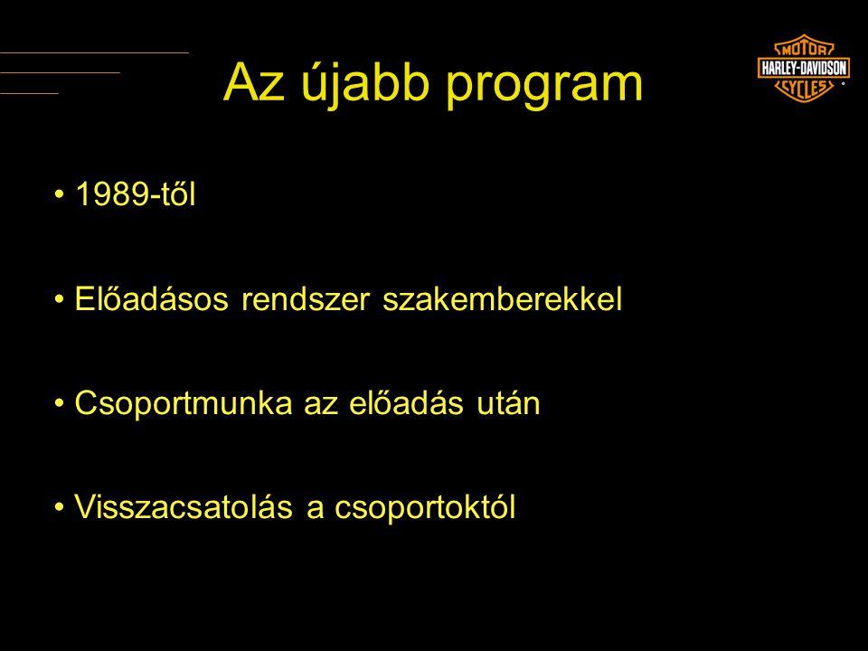 Az újabb program 1989-től Előadásos rendszer szakemberekkel